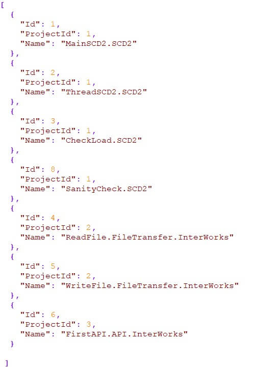 Figure 2: Sample process list