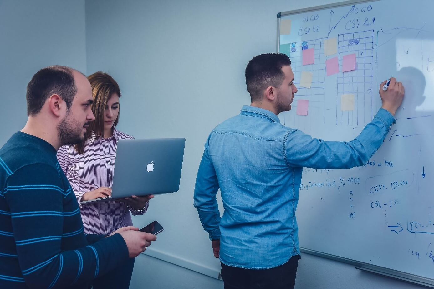 MuleSoft Through the Eyes of ⋮IWConnect's Mule team, scale growth, focus on improvement