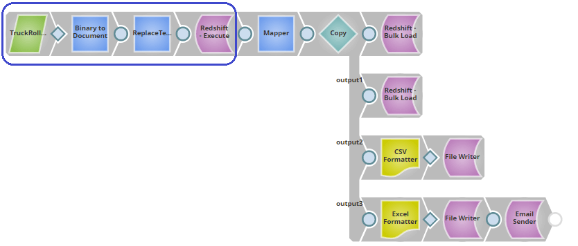 Adding only two additional SnapLogic Snaps
